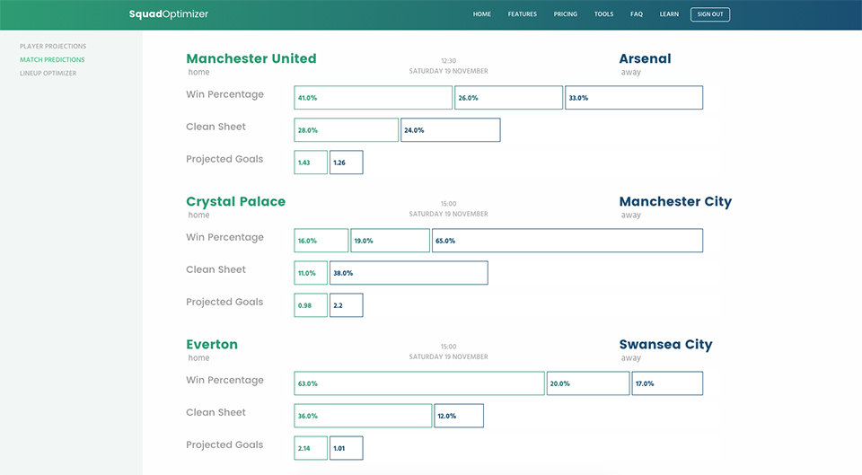 Squadoptimizer :: CraftData Labs - Data Science | Data Visualization